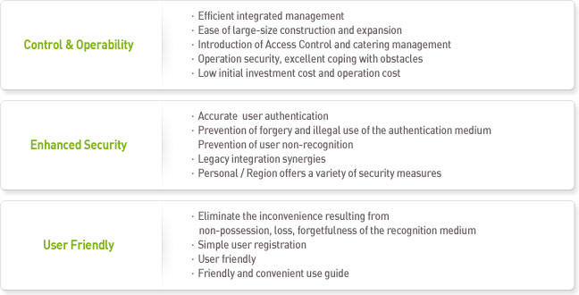 Control operability Enhanced Security