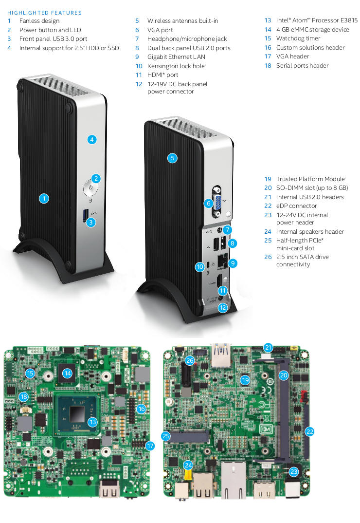 Intel Mini PC Intel NUC DE3815TYKHE Kit Low cost