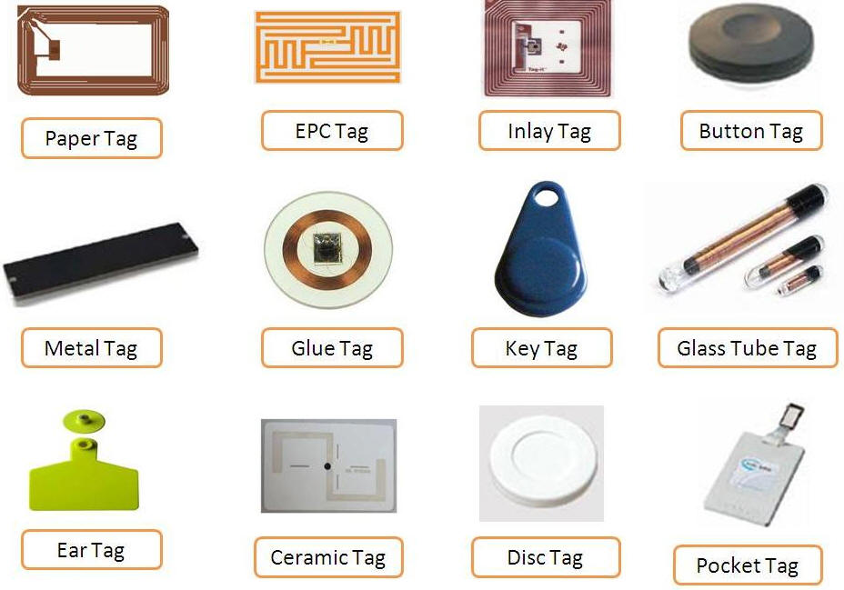 RFID Tag paper Metal Button Glass Pocket Ceramic Dic Key Ear Glue EPC Tag