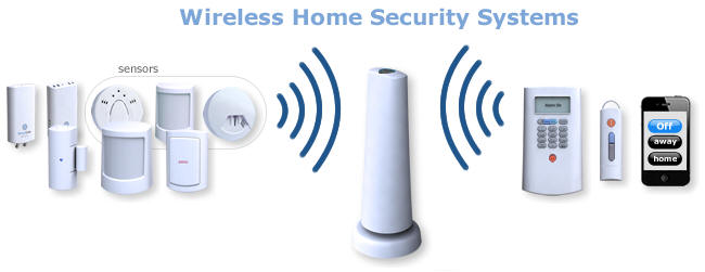 Electronic security systems uk for Look security systems